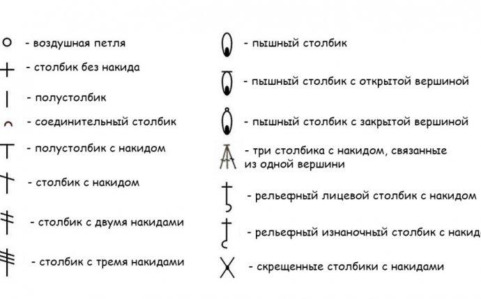 Как читать схемы вязания крючком. Условные обозначения
