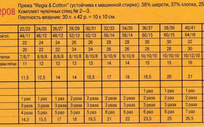 Рукодельное мое.: МК по вязанию носков на 4-х спицах