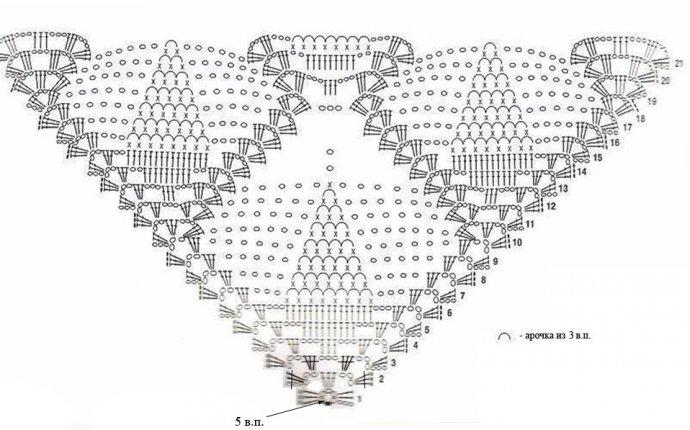шарфы, шали | Записи в рубрике шарфы, шали | Дневник натуся1978