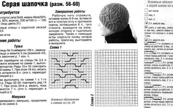 Схема вязания мужской шапки спицами — Подарок Любимому | Вязание