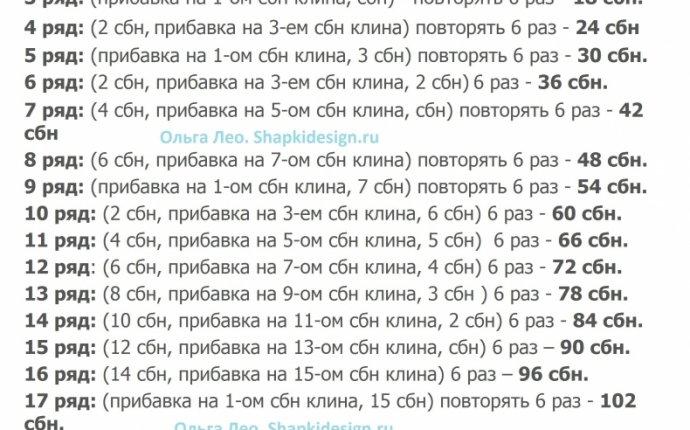 Вязаные шапки - Ольга Щепетильникова Лео » дневник