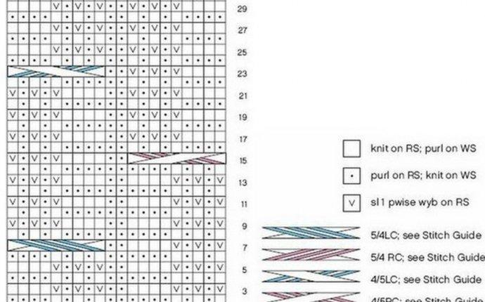 Вязание шарфа снуда спицами крючком 2016-2017 схемы описание
