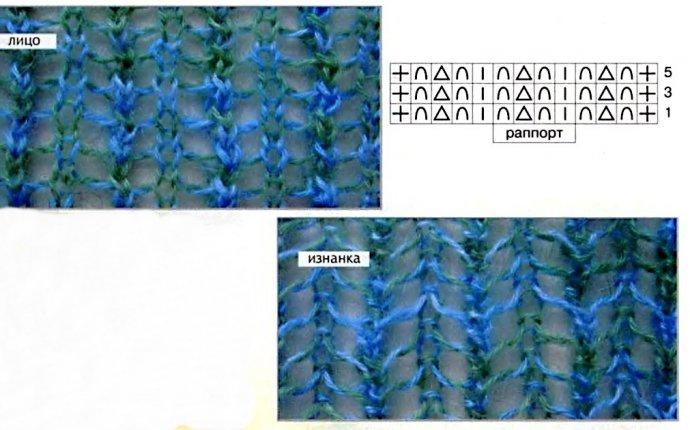 Вяжем вместе: Схема вязания сетки в Самаре